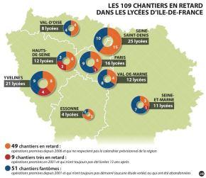 La situation préoccupante des lycées enIle-de-France