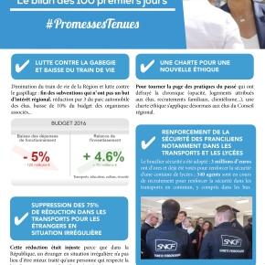 Découvrez le bilan des 100 jours de Valérie Pécresse et de la majorité régionale enÎle-de-France